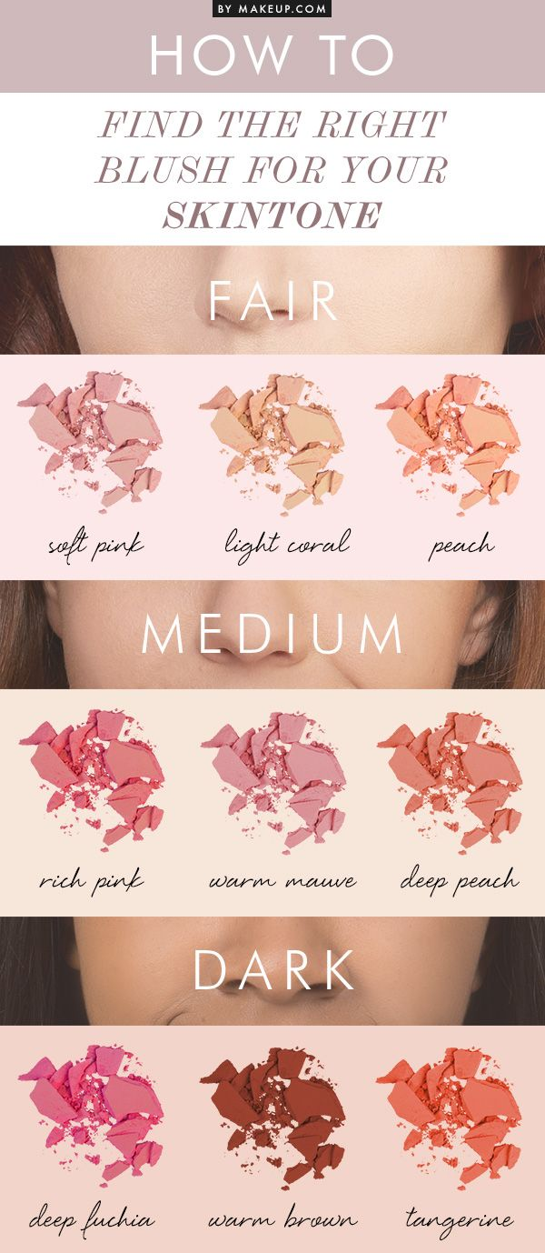 2014 Blush Makeup Tutorials: Choose Your Best Suited Blush