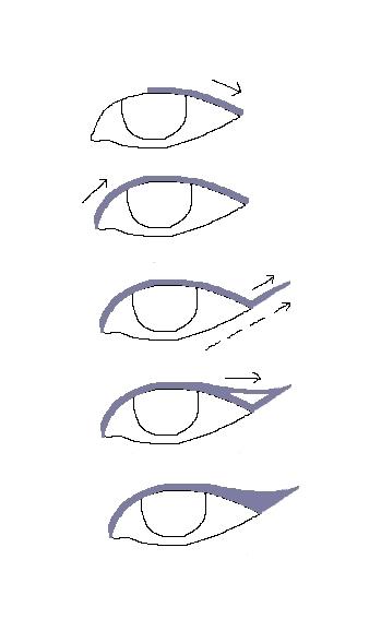 Clear Eye Liner Tutorial