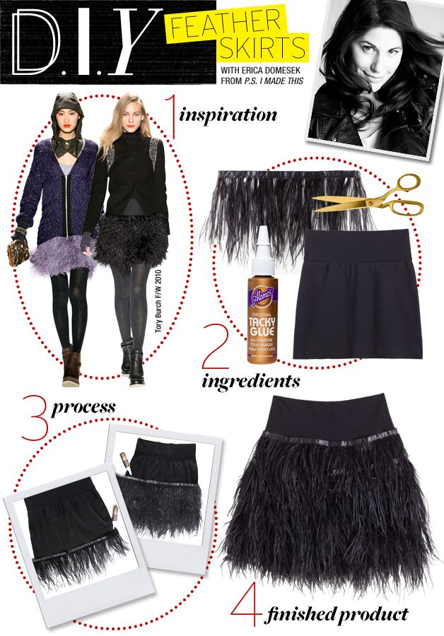 81fb22c61f40 DIY Skirts to Try: Fringe Skirt Tutorials - Pretty Designs