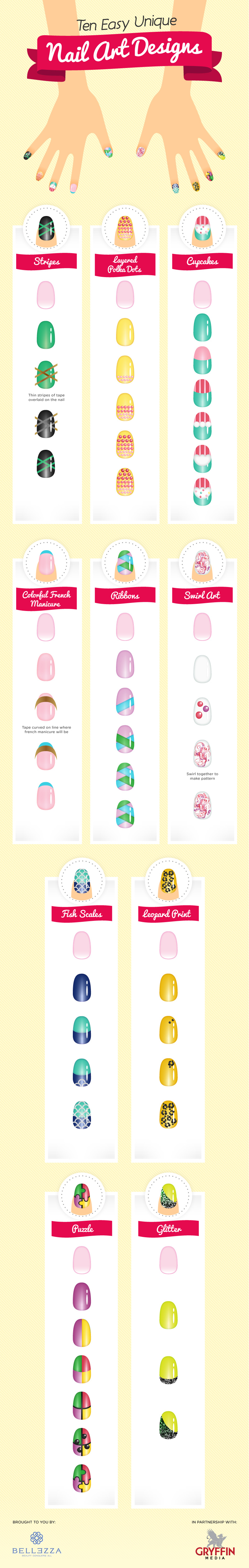 Info-graphic Nail Art Designs