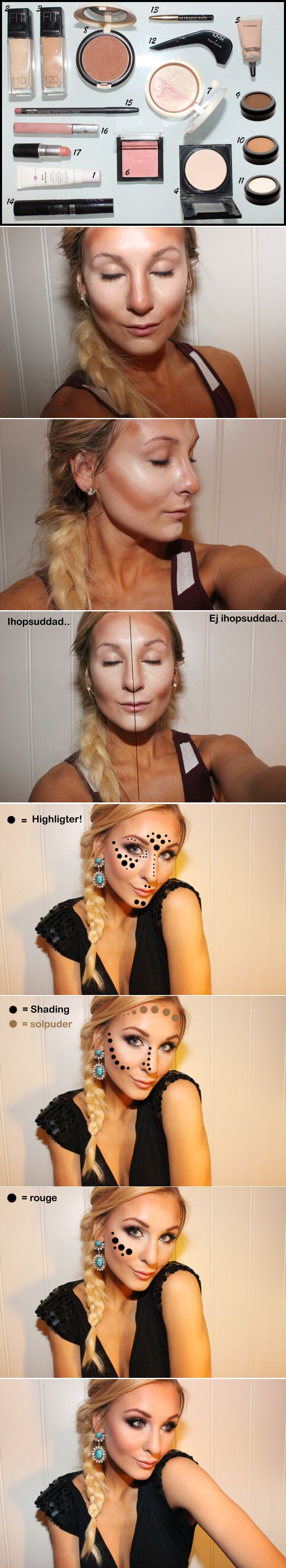 Useful Contouring Tutorial