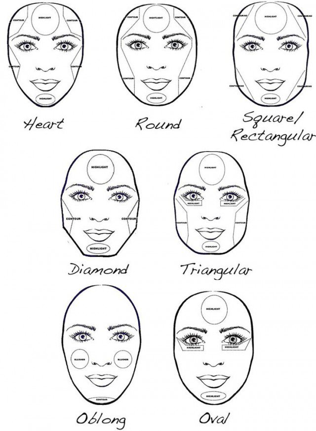 Contouring by Face Shape