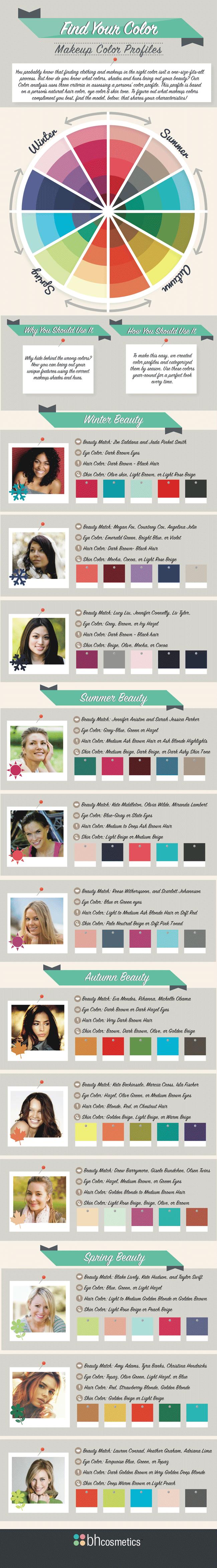 Find Your Makeup Color Profiles