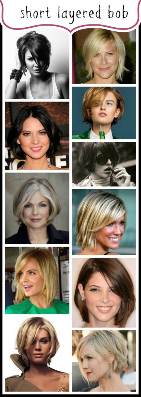 different kinds of bob haircuts 7 different kinds of bob hairstyles pretty designs 4942 | different kinds of bob hairstyles1
