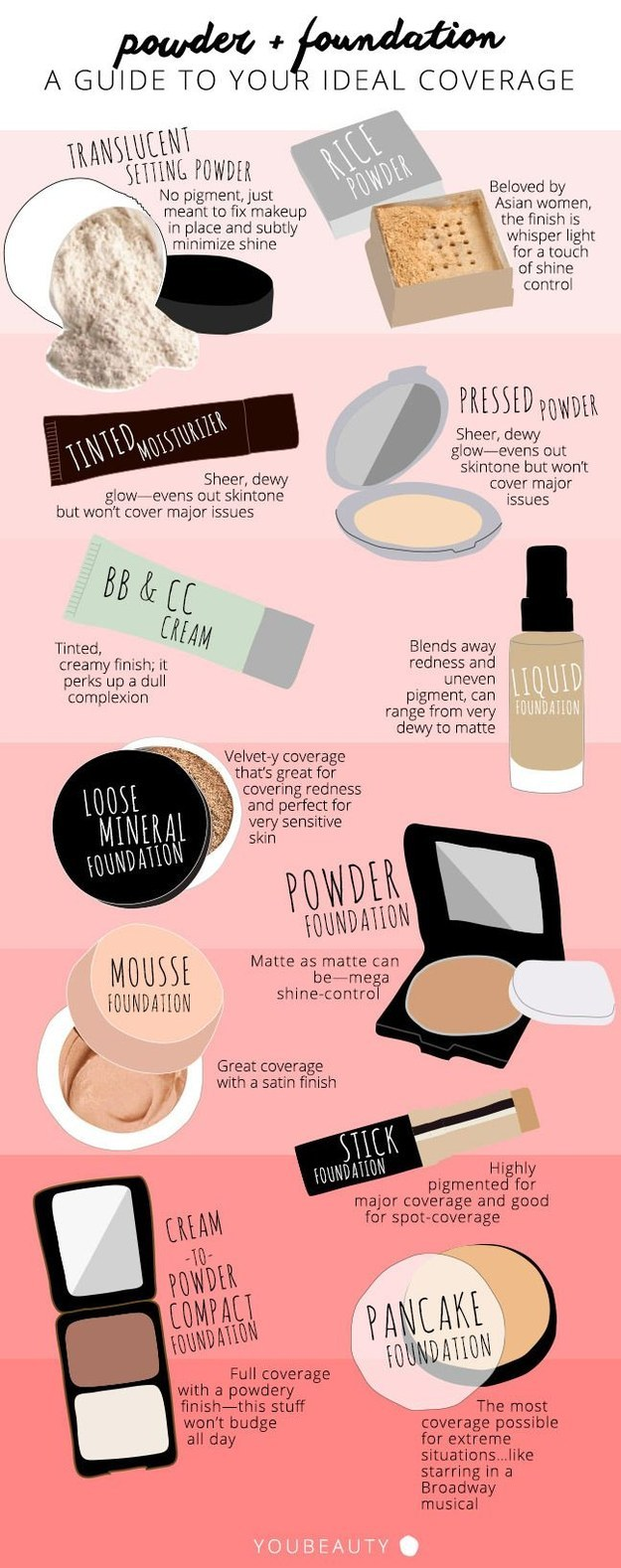 12 Brilliant Makeup Tips for Every Girl - Pretty Designs