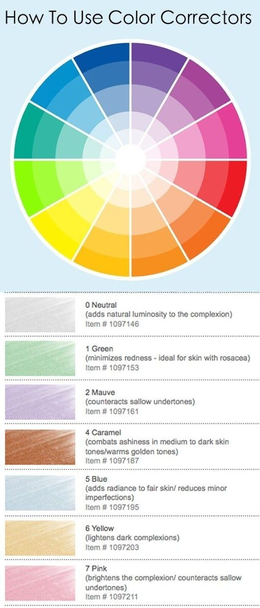 How to use color appropriately