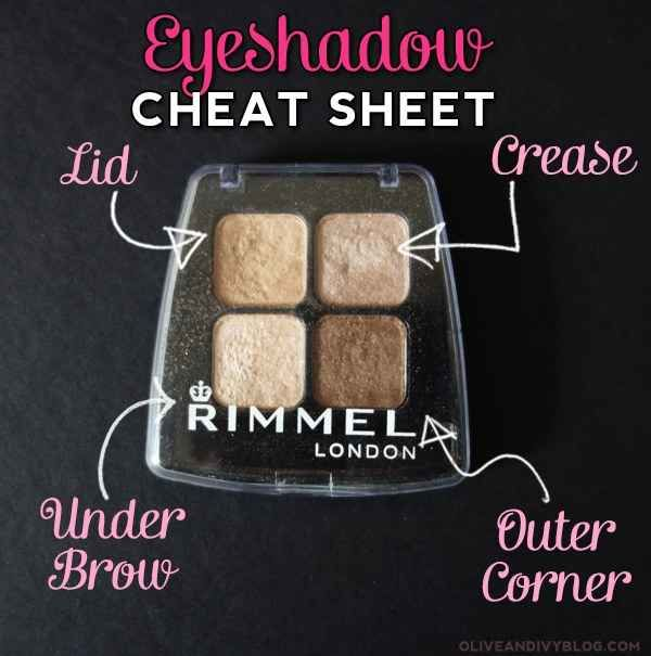 Tips for Basic Eyeshadow