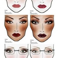 5 Makeup tips nobody told you about