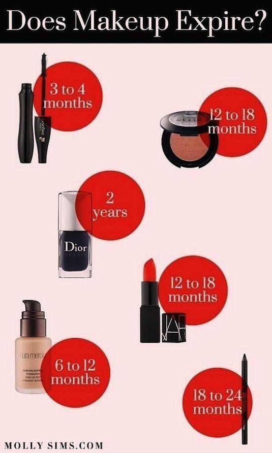 makeup expire