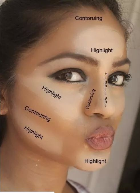 5 Tips On How To Apply Makeup In The Right Places Makeup
