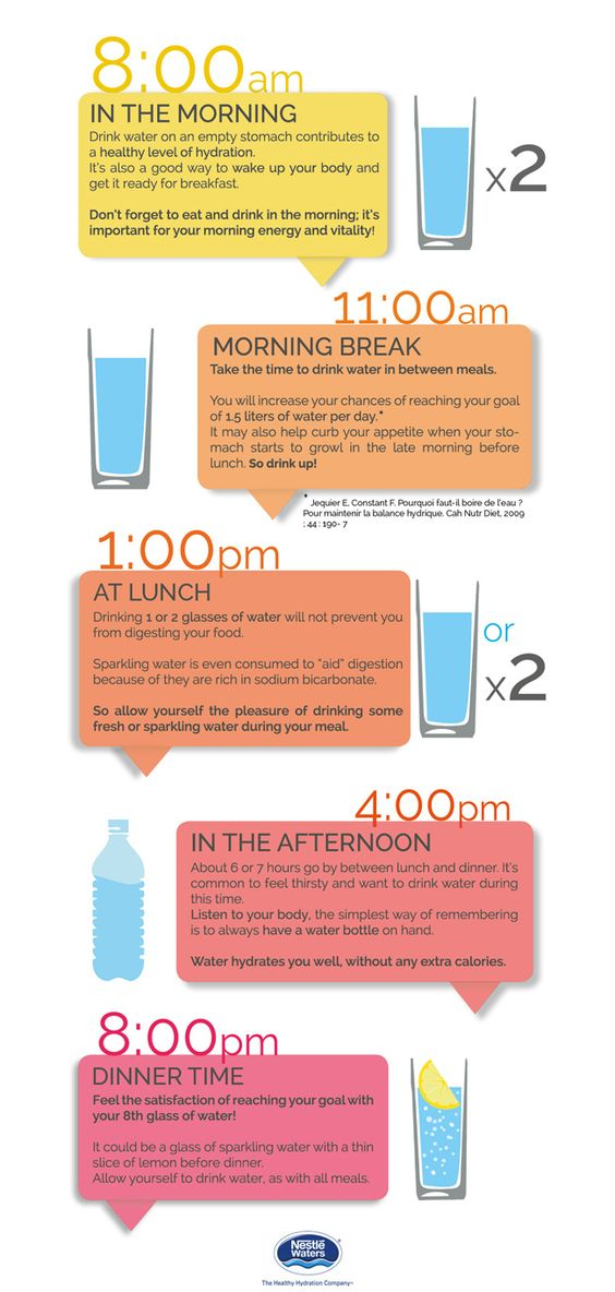 7 Easy Useful Tips For Hydration This Summer Beauty  Water Soft drink Schoonheid tips Matter Hydration HABIT Drinking Chemistry Chemical elements Bottled water Body water