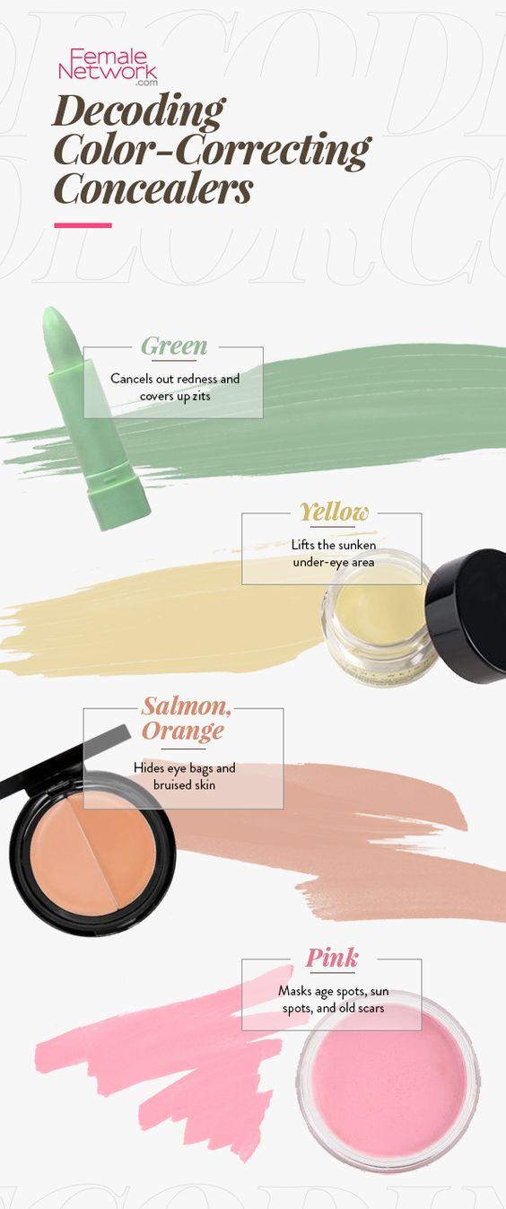 7 Tipps zur Verwendung von Make-up zur Farbkorrektur