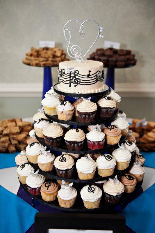 Cupcake Display via
