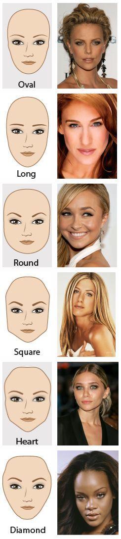 Eyebrow Shape For Long Face