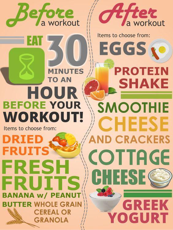 Wie man einen Snack zum Essen auswählt, bevor man trainiert