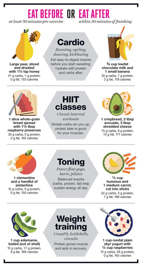 How to Pick a Snack To Eat Before You Workout
