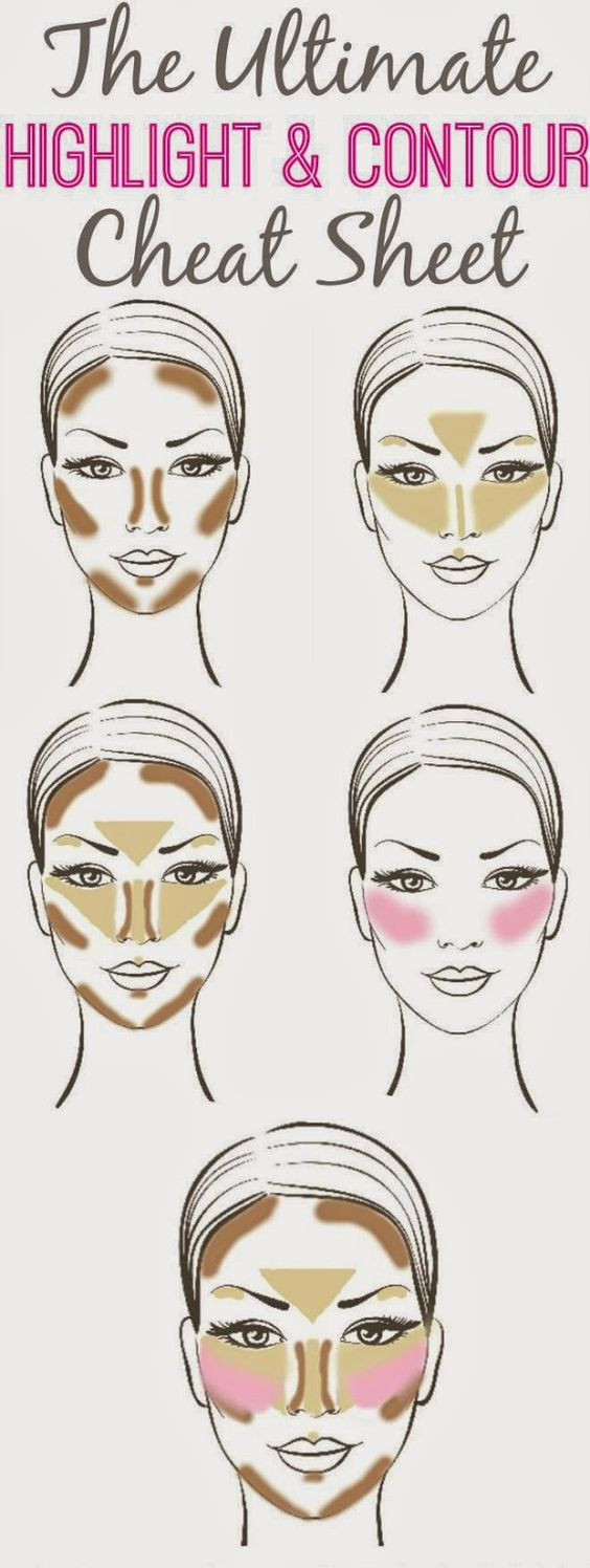 The Right Ways to Contour & Highlight For Beginners - Pretty Designs