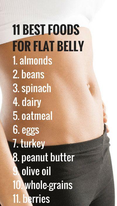 So verwandeln Sie Ihren Bauch in sieben Tagen