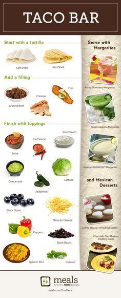 taco-bar-guide